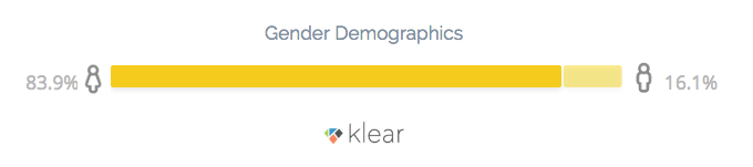 4-gender-and-age-demographics-e1516016238640.png